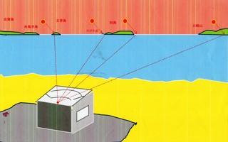 〈企画事業〉106・�A予測図スキャン・パノラマと夕陽軌跡「夕陽風景時計」.jpg