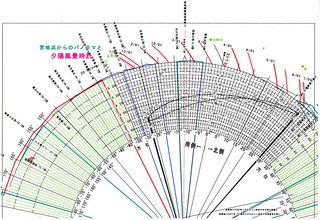〈企画事業〉106・�D版面図スキャン・宮地浜「夕陽風景時計」.jpg