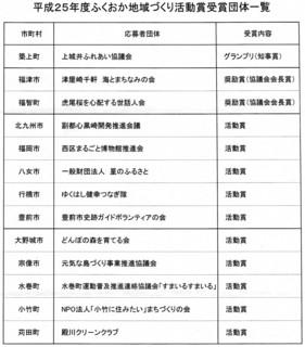 団体一覧平成25年度ふくおか地域づくり活動賞img083.jpg